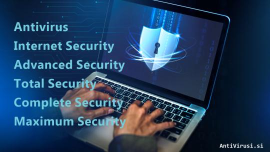 Protivirusna ali Internetna ali Popolna zaščita